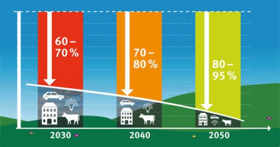 Thüringer Klimagesetz