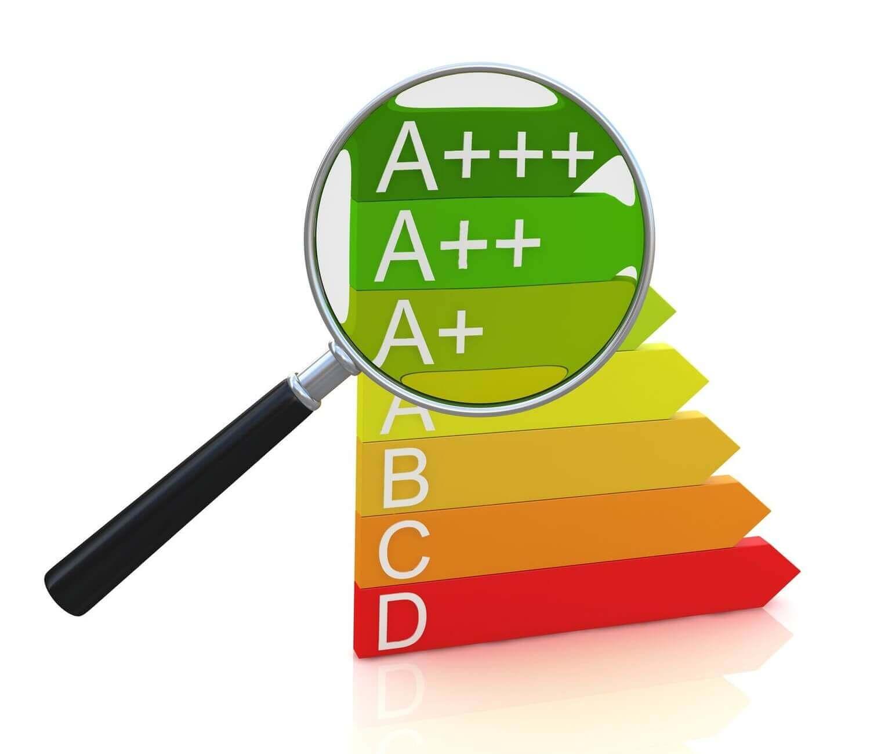 Energieeffizienzklassen Alles Was Sie Wissen Mussen