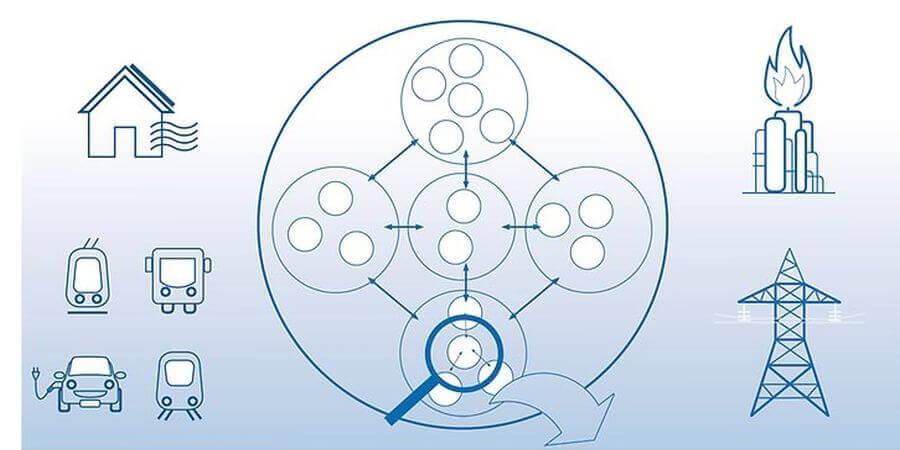 Zellulares Energiesystem