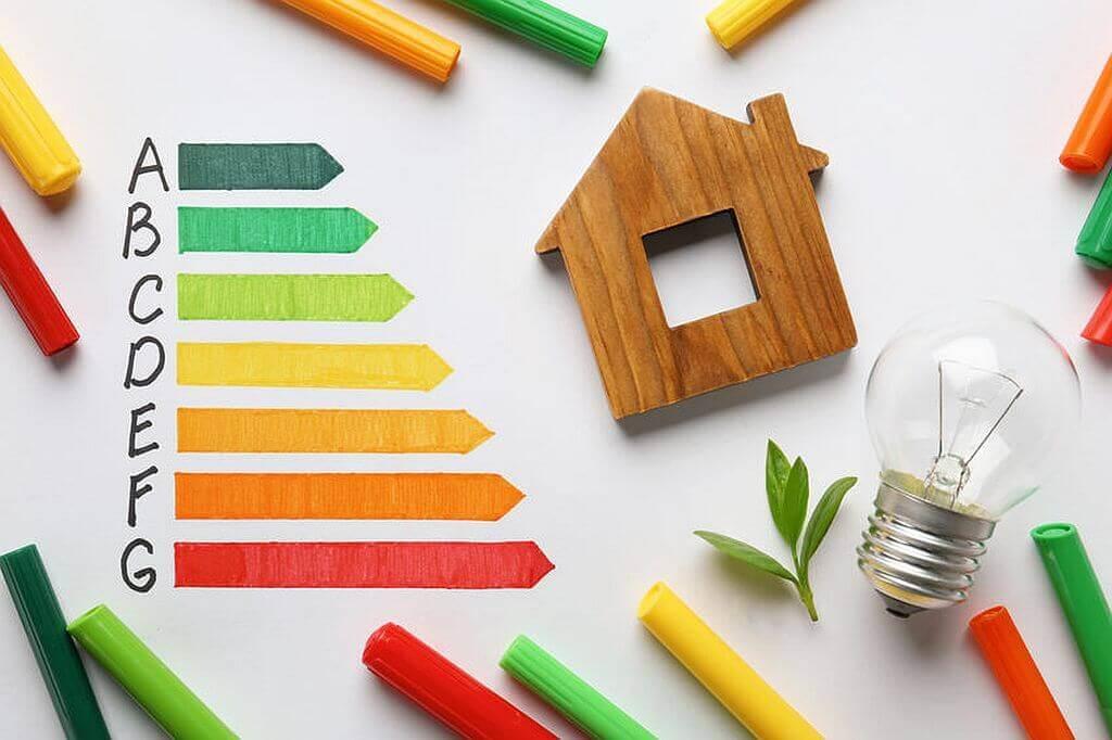 Energielabels/Energieeffizienzklassen 2021